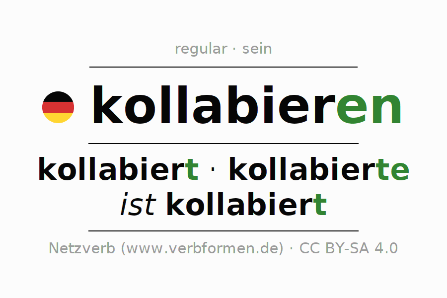 Entire conjugation of the German verb kollabieren. All tenses and modes are clearly represented in a table.