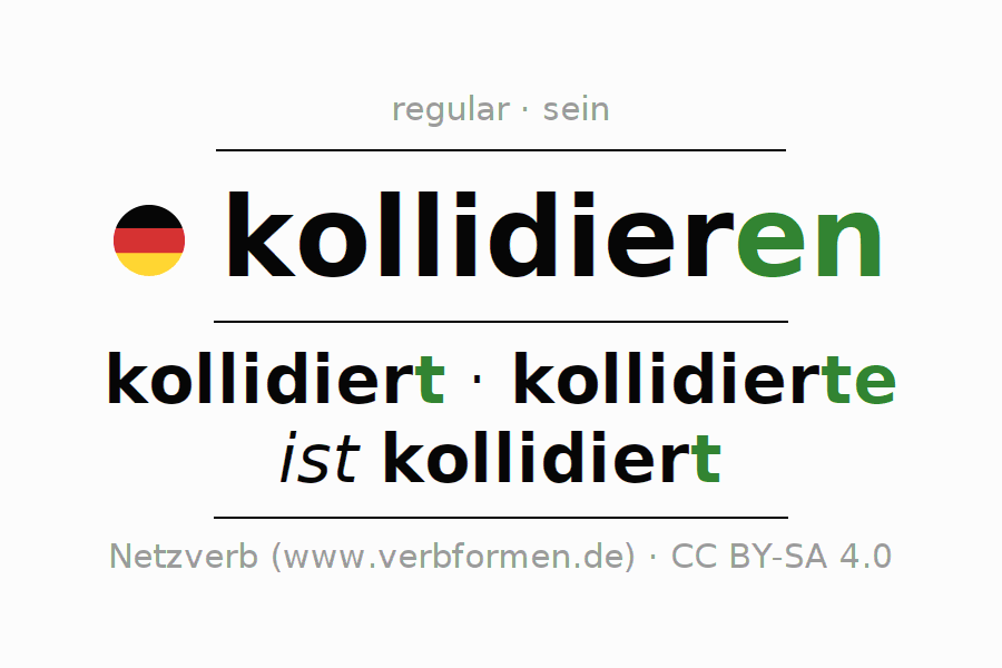Entire conjugation of the German verb kollidieren (ist). All tenses are clearly represented in a table.