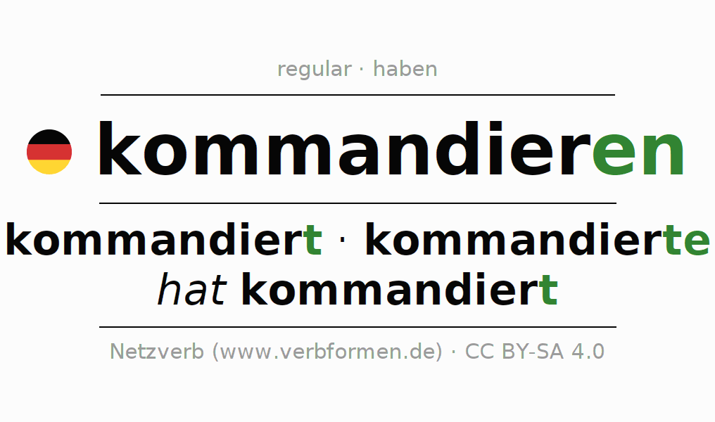 Conjugation of German verb kommandieren