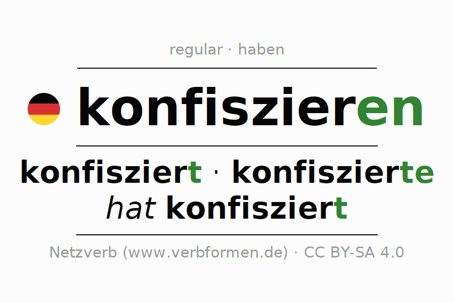 Conjugation of German verb konfiszieren
