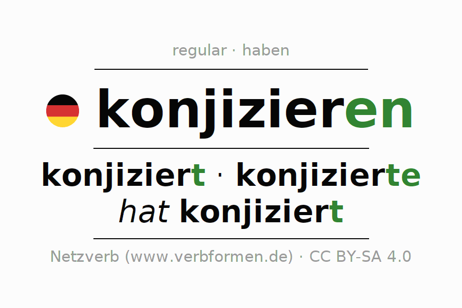 Entire conjugation of the German verb konjizieren. All tenses are clearly represented in a table.