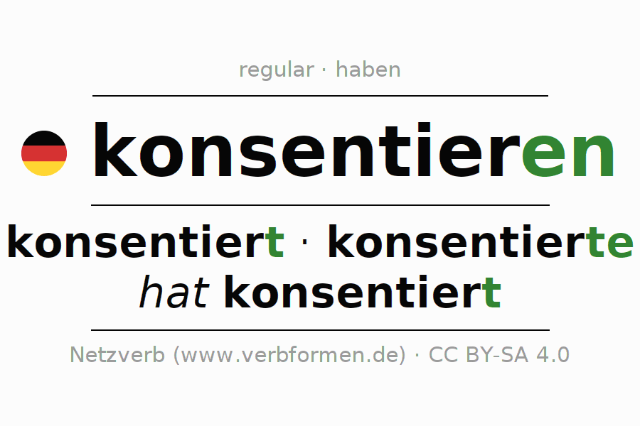 Entire conjugation of the German verb konsentieren. All tenses are clearly represented in a table.