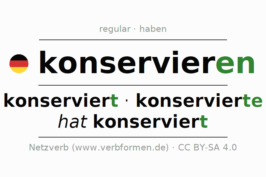 Conjugation of German verb konservieren