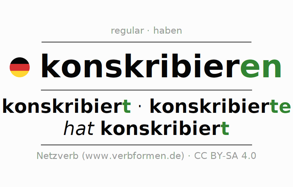 Entire conjugation of the German verb konskribieren. All tenses and modes are clearly represented in a table.