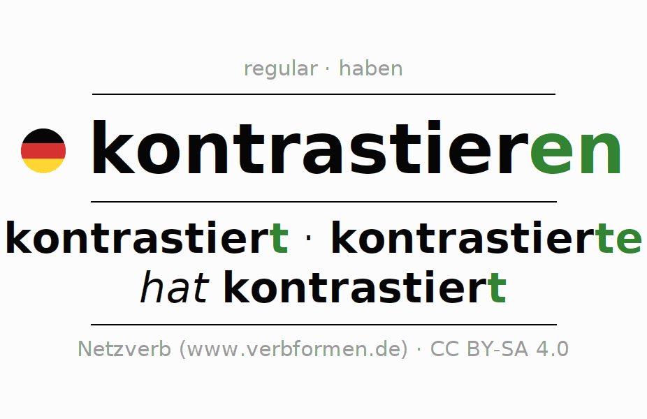 Entire conjugation of the German verb kontrastieren. All tenses are clearly represented in a table.