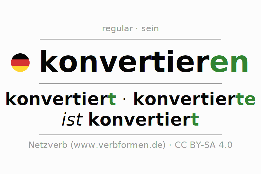 Entire conjugation of the German verb konvertieren (ist). All tenses are clearly represented in a table.