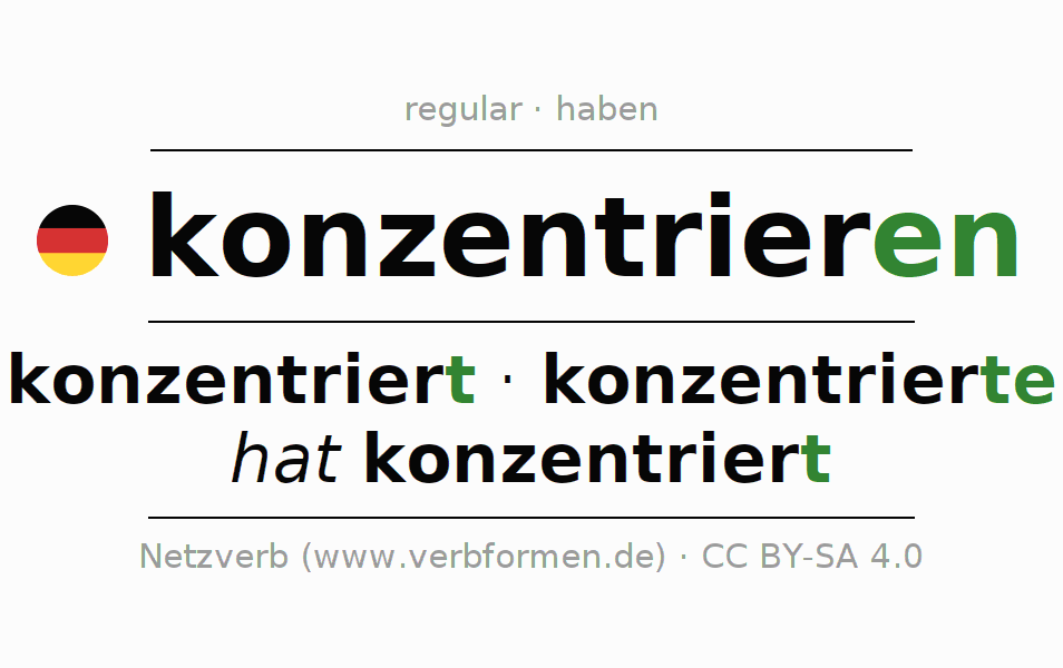 Entire conjugation of the German verb konzentrieren. All tenses are clearly represented in a table.