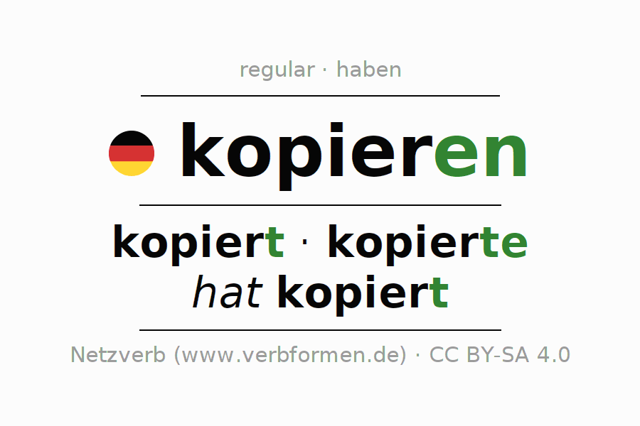 Entire conjugation of the German verb kopieren. All tenses are clearly represented in a table.