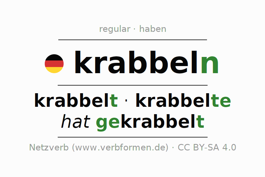 Entire conjugation of the German verb krabbeln (hat). All tenses are clearly represented in a table.