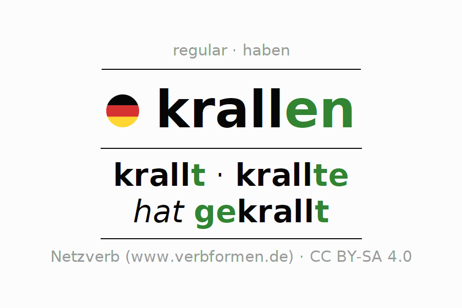 Entire conjugation of the German verb krallen. All tenses are clearly represented in a table.