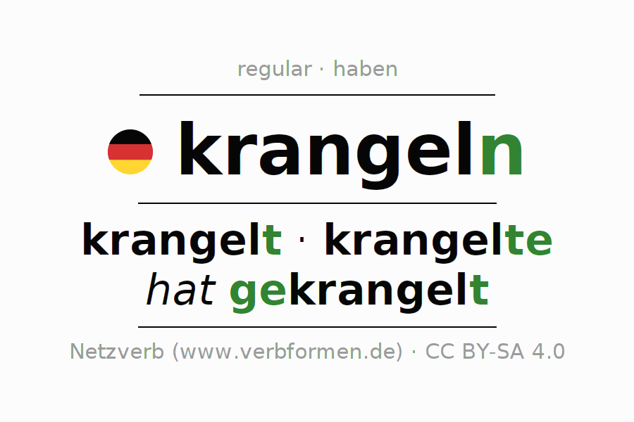 Conjugation of German verb krangeln