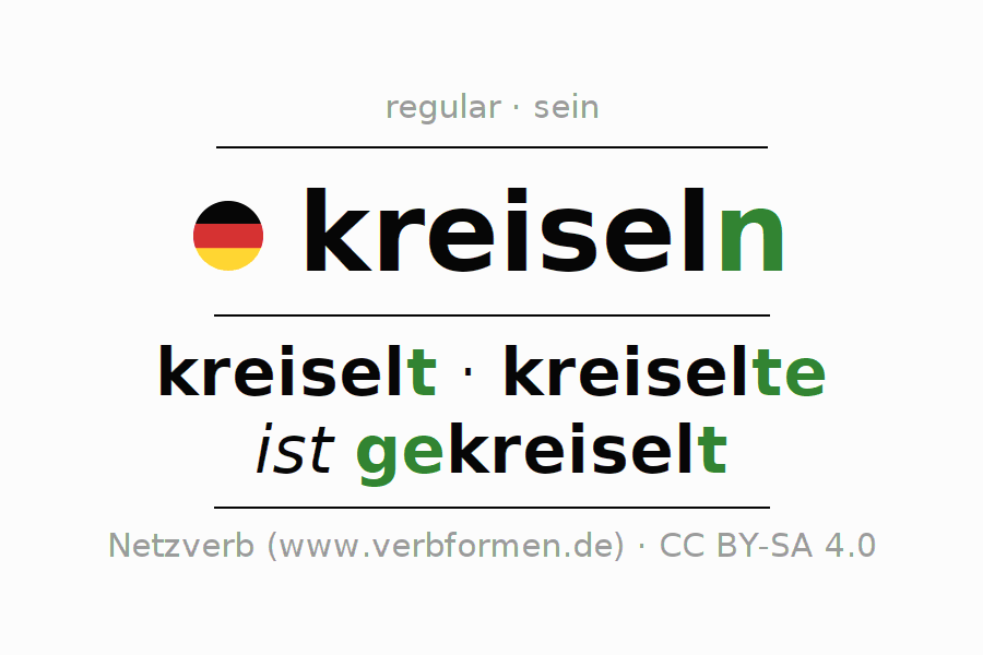 Conjugation of German verb kreiseln (ist)