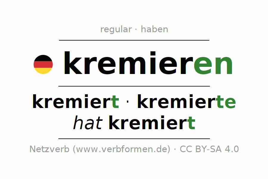 Entire conjugation of the German verb kremieren. All tenses are clearly represented in a table.