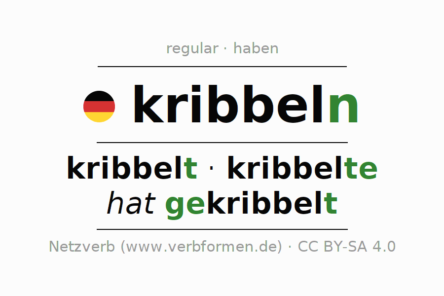 Entire conjugation of the German verb kribbeln (hat). All tenses are clearly represented in a table.