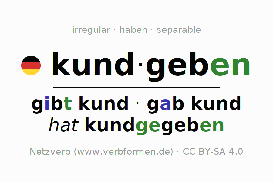 Entire conjugation of the German verb kundgeben. All tenses and modes are clearly represented in a table.