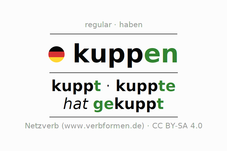 Entire conjugation of the German verb kuppen. All tenses and modes are clearly represented in a table.