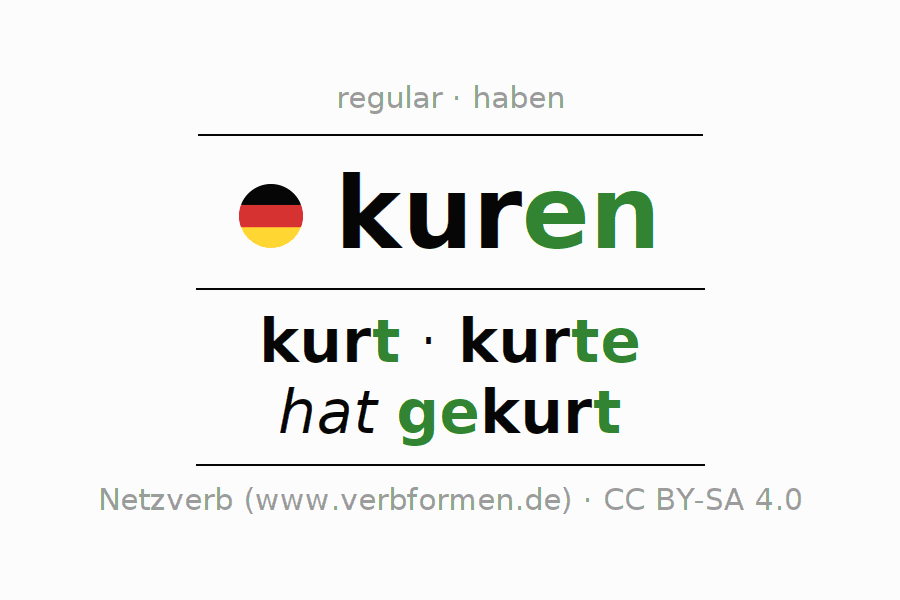 Conjugation of German verb kuren