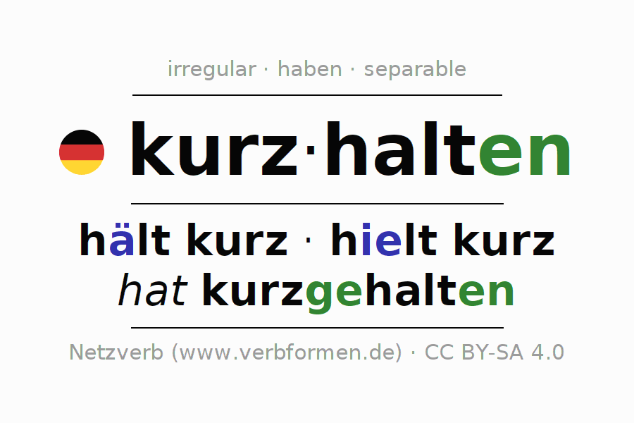 Entire conjugation of the German verb kurzhalten. All tenses are clearly represented in a table.