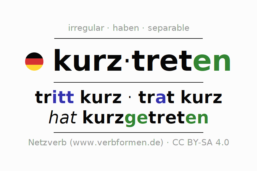 Entire conjugation of the German verb kurztreten (ist). All tenses and modes are clearly represented in a table.