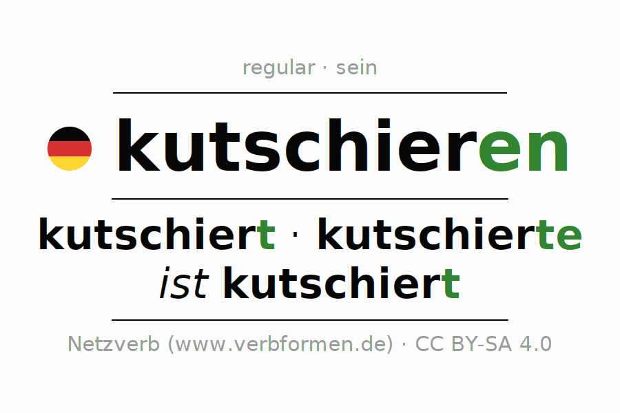 Conjugation of German verb kutschieren (ist)