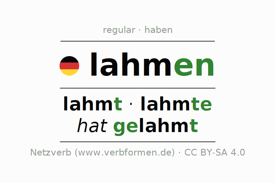 Entire conjugation of the German verb lahmen. All tenses and modes are clearly represented in a table.