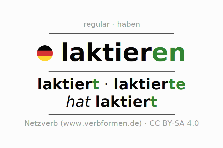 Entire conjugation of the German verb laktieren. All tenses are clearly represented in a table.