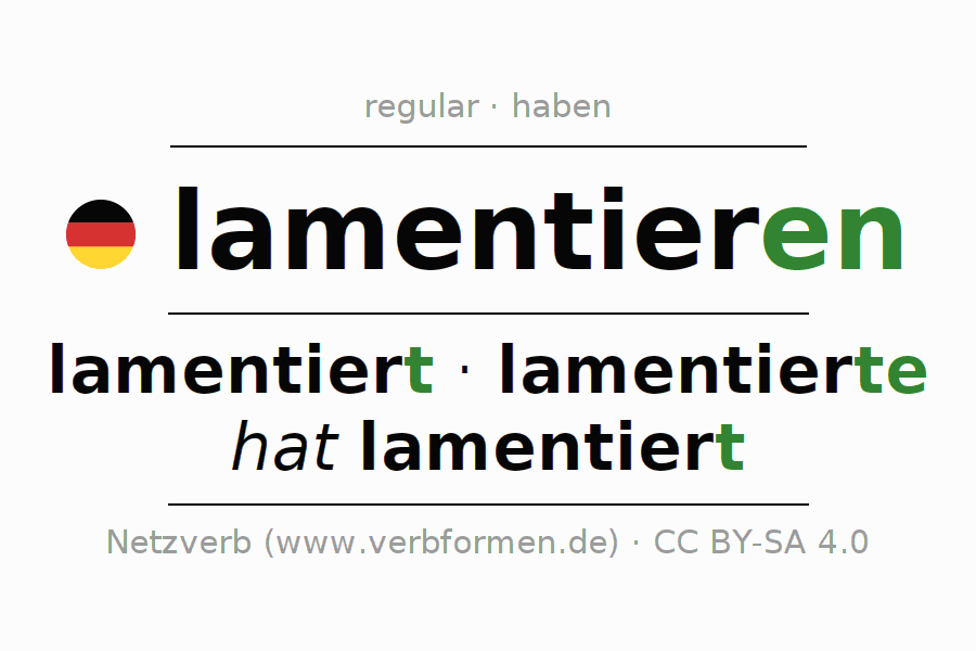 Entire conjugation of the German verb lamentieren. All tenses are clearly represented in a table.