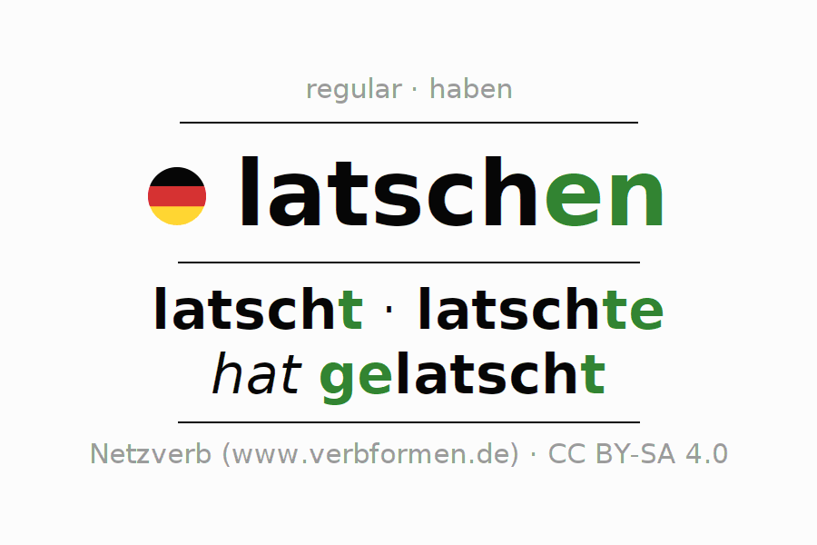 Entire conjugation of the German verb latschen (hat). All tenses and modes are clearly represented in a table.
