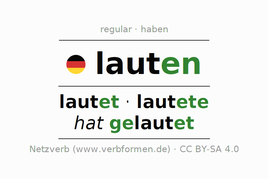 Entire conjugation of the German verb lauten. All tenses and modes are clearly represented in a table.