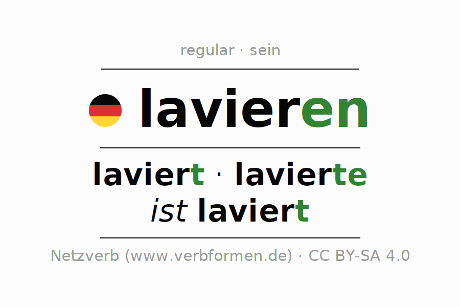 Conjugation of German verb lavieren (ist)