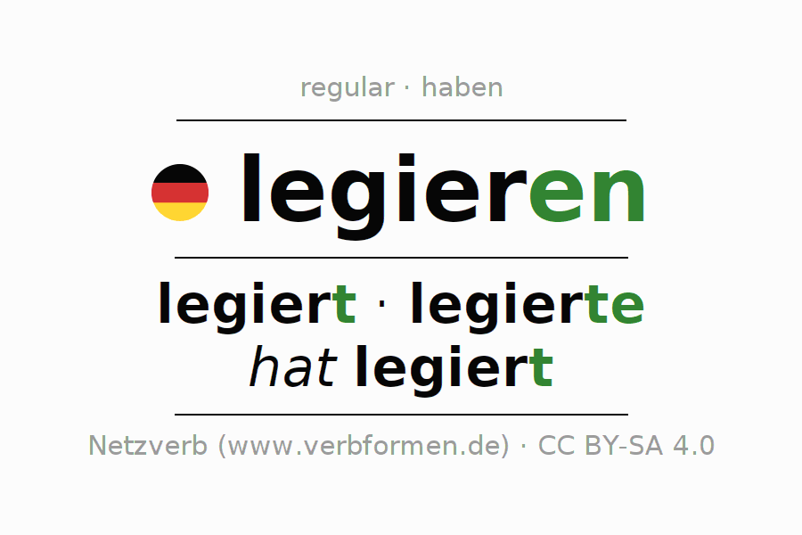 Entire conjugation of the German verb legieren. All tenses are clearly represented in a table.
