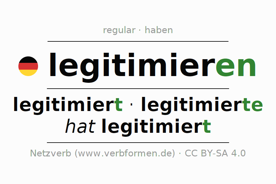 Entire conjugation of the German verb legitimieren. All tenses are clearly represented in a table.