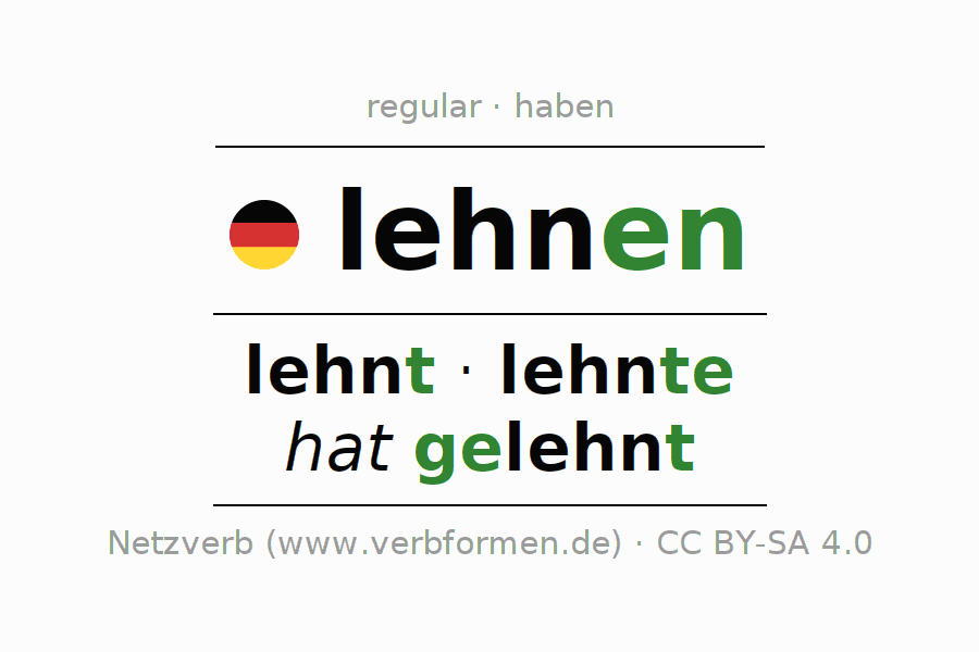 Conjugation of German verb lehnen