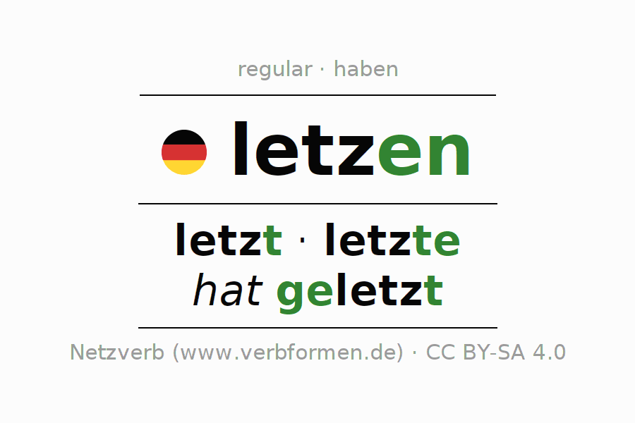 Entire conjugation of the German verb letzen. All tenses are clearly represented in a table.