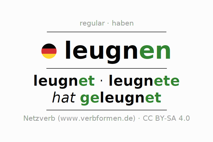 Conjugation of German verb leugnen