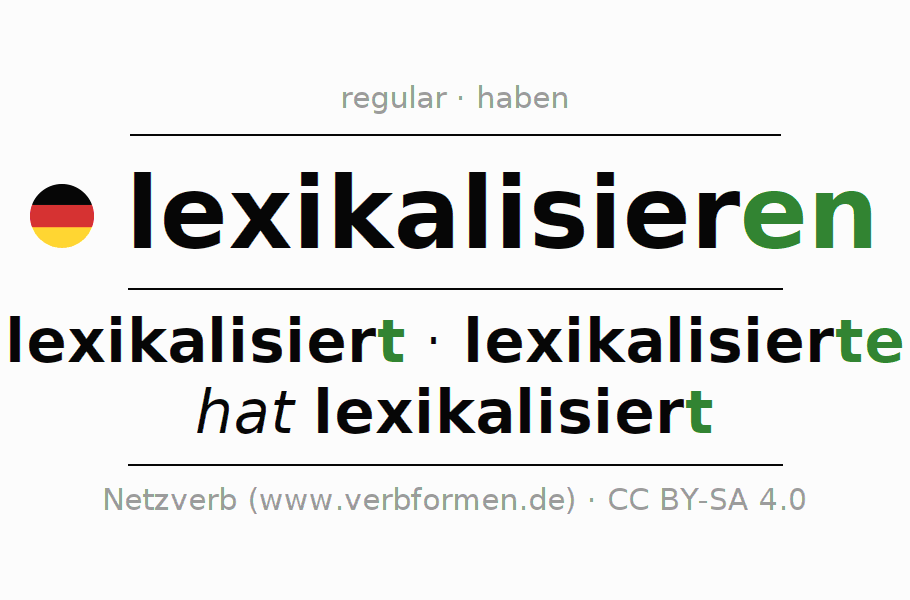 Entire conjugation of the German verb lexikalisieren. All tenses are clearly represented in a table.