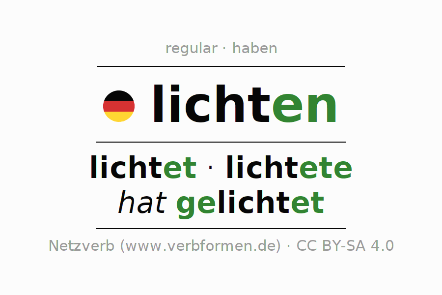 Entire conjugation of the German verb lichten. All tenses and modes are clearly represented in a table.