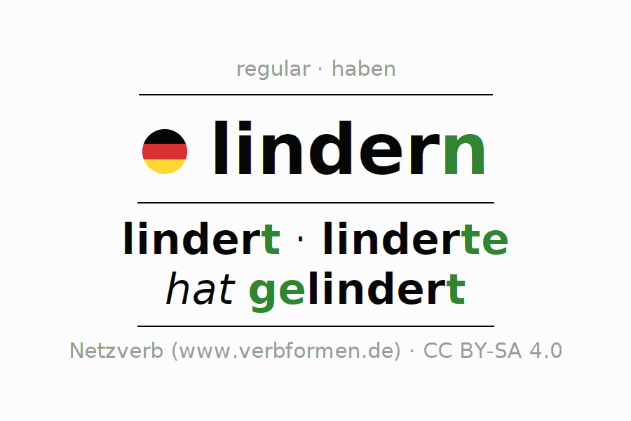 Entire conjugation of the German verb lindern. All tenses are clearly represented in a table.
