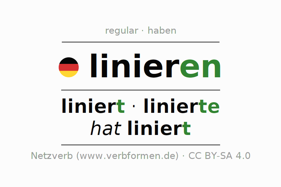 Entire conjugation of the German verb linieren. All tenses are clearly represented in a table.
