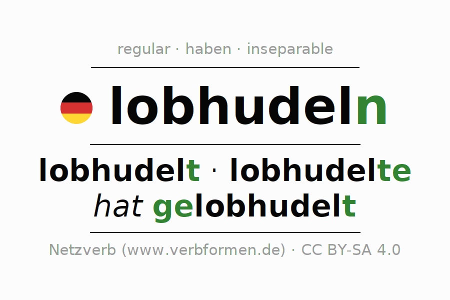 Entire conjugation of the German verb lobhudeln. All tenses and modes are clearly represented in a table.