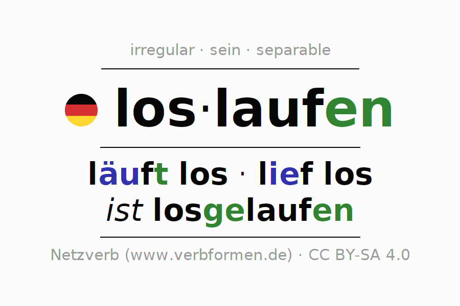Conjugation of verb loslaufen
