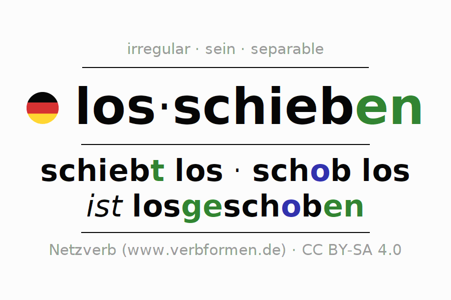 Conjugation of German verb losschieben