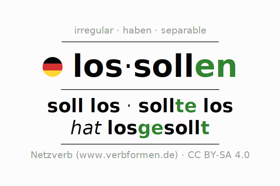 Conjugation of German verb lossollen