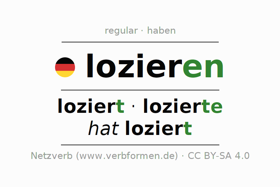 Entire conjugation of the German verb lozieren. All tenses are clearly represented in a table.