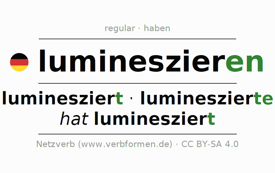 Entire conjugation of the German verb lumineszieren. All tenses are clearly represented in a table.