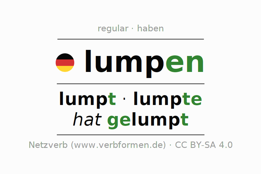 Entire conjugation of the German verb lumpen. All tenses and modes are clearly represented in a table.