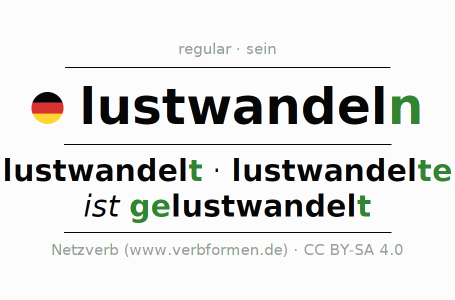 Entire conjugation of the German verb lustwandeln (ist). All tenses and modes are clearly represented in a table.