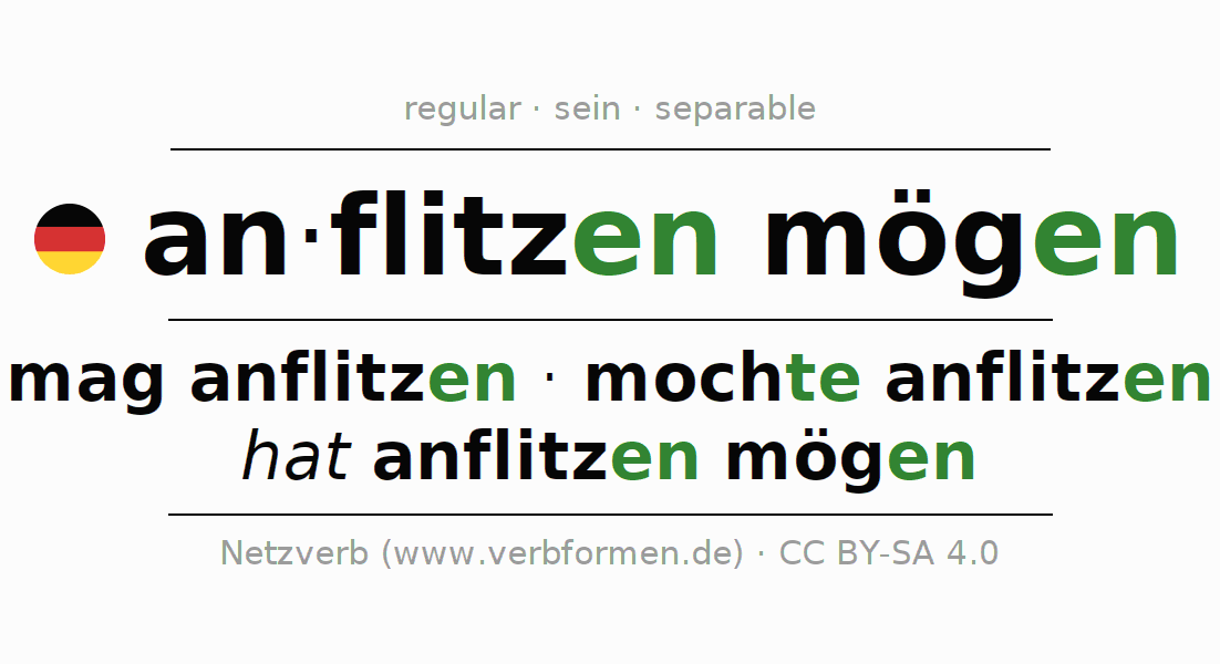 Conjugation of German verb mag anflitzen