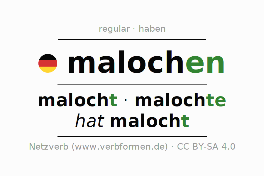 Entire conjugation of the German verb malochen. All tenses and modes are clearly represented in a table.