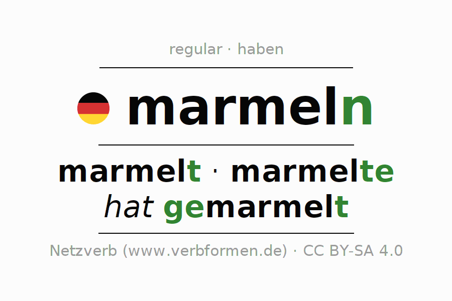 Entire conjugation of the German verb marmeln. All tenses and modes are clearly represented in a table.